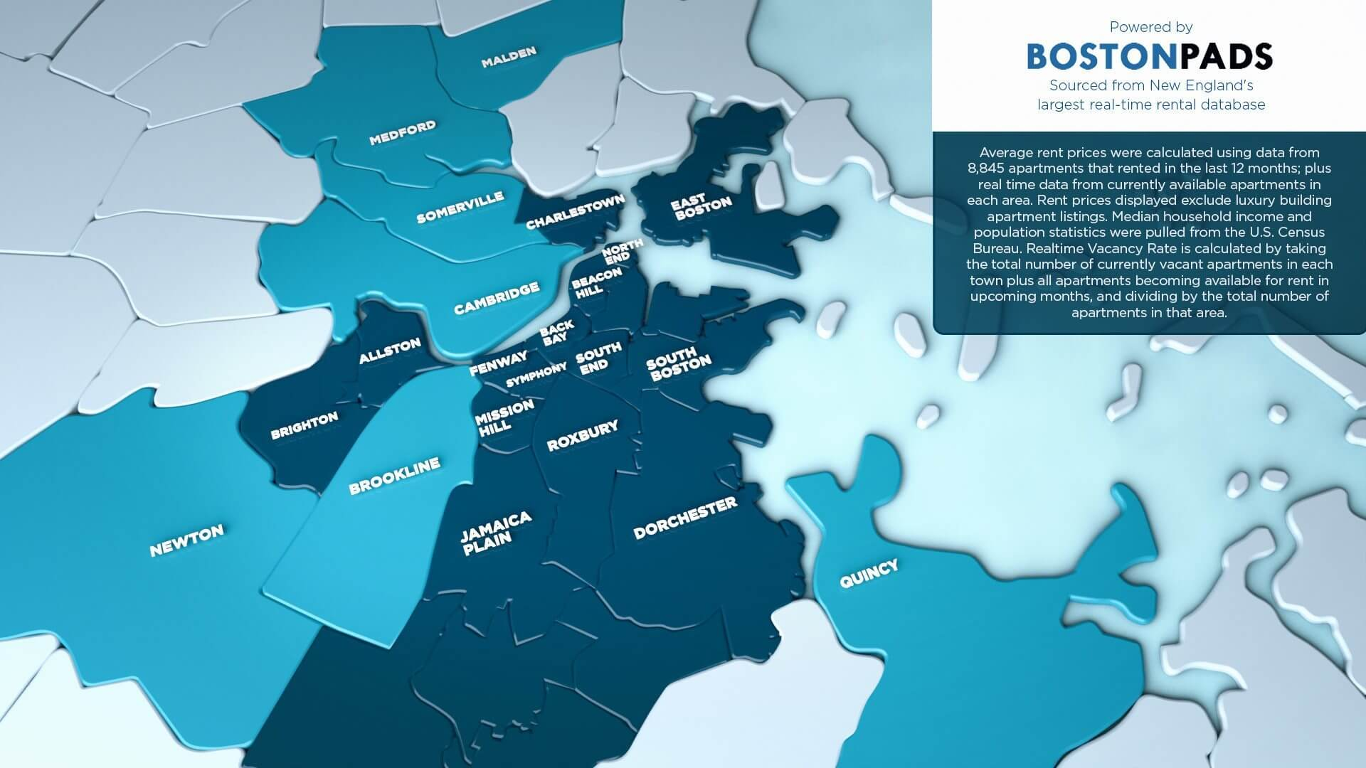 Average Rent Prices in Boston by Town