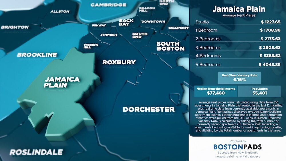 Average Rent Prices In Boston By Town Boston Pads