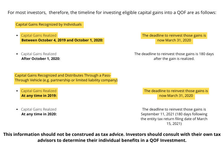 Timeline for Investing Capital Gains